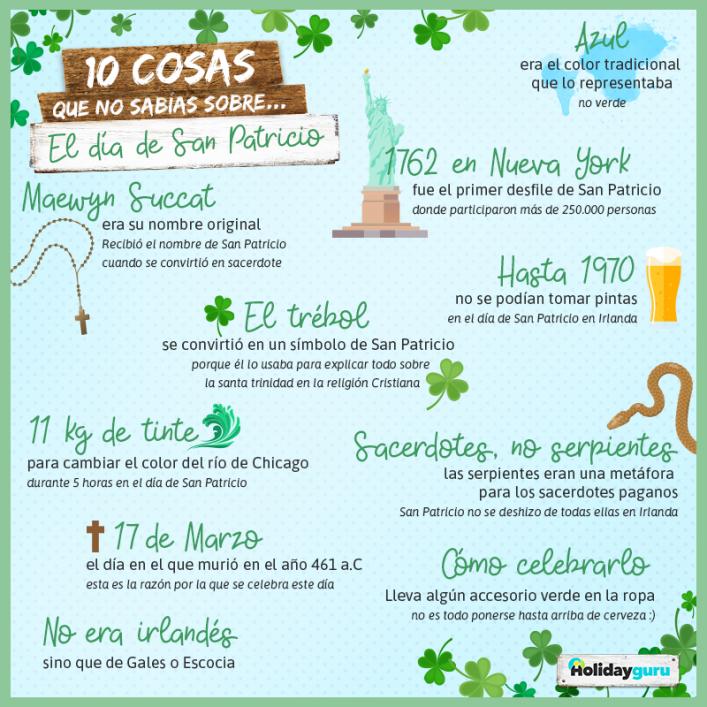 san patricio_infografía